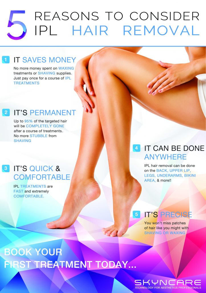 IPL Treatments in Luton